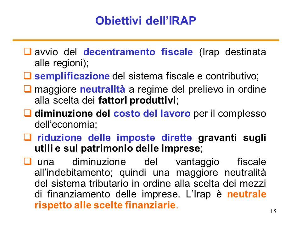 15 Obiettivi dellIRAP avvio del decentramento fiscale (Irap destinata alle regioni); semplificazione del sistema fiscale e contributivo; maggiore neut
