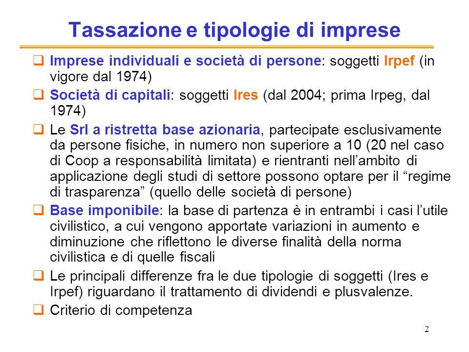 2 Tassazione e tipologie di imprese Imprese individuali e società di persone: soggetti Irpef (in vigore dal 1974) Società di capitali: soggetti Ires (