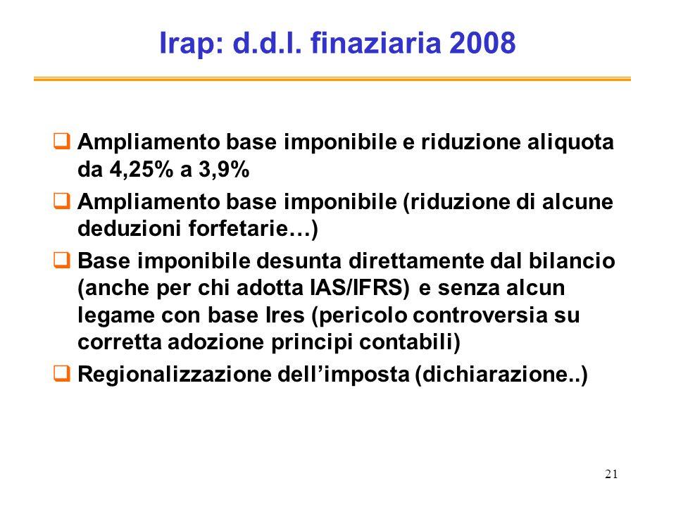21 Irap: d.d.l. finaziaria 2008 Ampliamento base imponibile e riduzione aliquota da 4,25% a 3,9% Ampliamento base imponibile (riduzione di alcune dedu