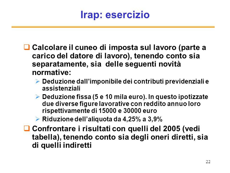 22 Irap: esercizio Calcolare il cuneo di imposta sul lavoro (parte a carico del datore di lavoro), tenendo conto sia separatamente, sia delle seguenti