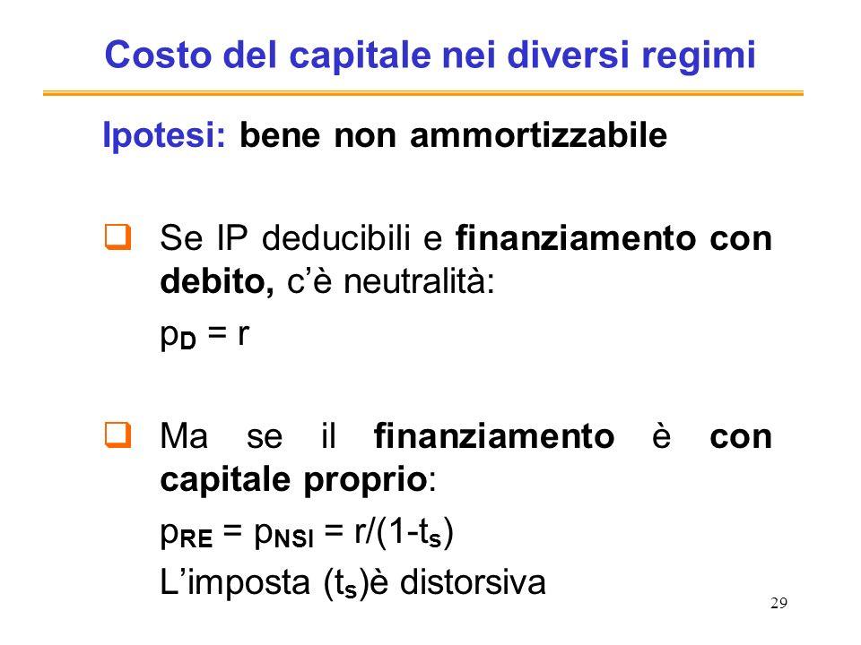 29 Costo del capitale nei diversi regimi Ipotesi: bene non ammortizzabile Se IP deducibili e finanziamento con debito, cè neutralità: p D = r Ma se il