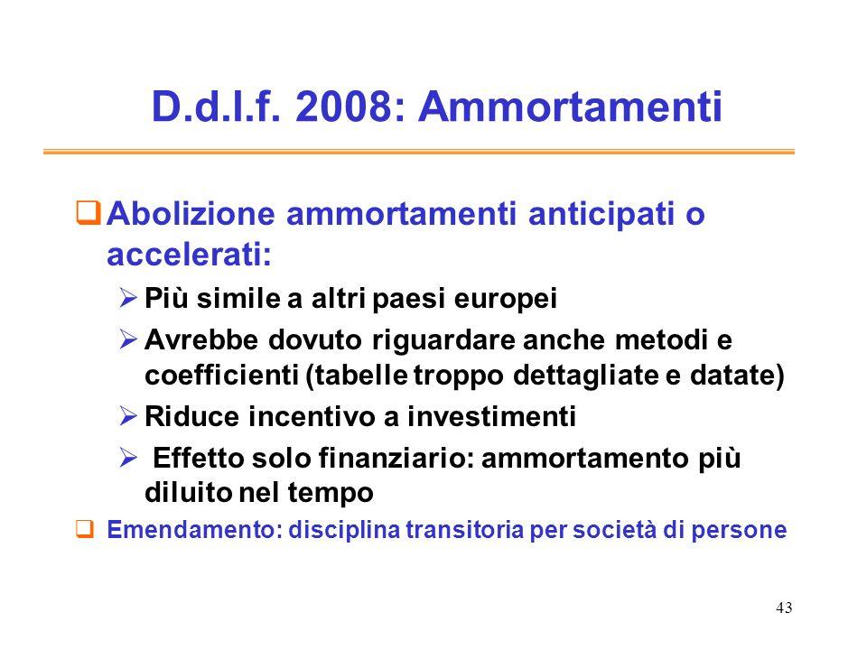 43 D.d.l.f. 2008: Ammortamenti Abolizione ammortamenti anticipati o accelerati: Più simile a altri paesi europei Avrebbe dovuto riguardare anche metod