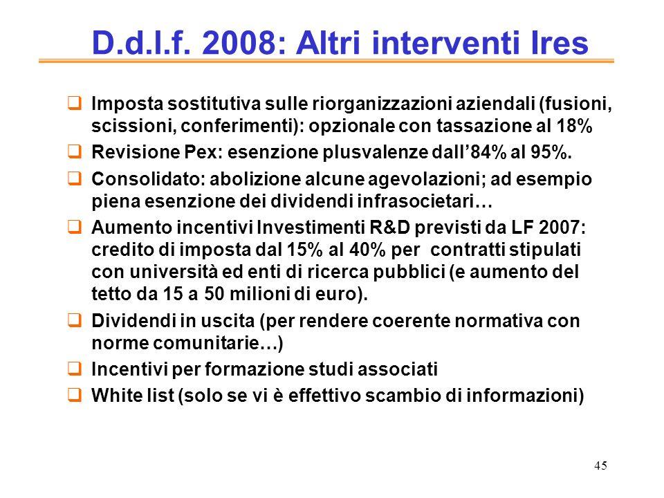 45 D.d.l.f. 2008: Altri interventi Ires Imposta sostitutiva sulle riorganizzazioni aziendali (fusioni, scissioni, conferimenti): opzionale con tassazi