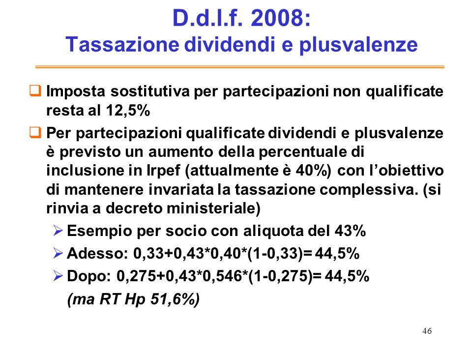 46 D.d.l.f. 2008: Tassazione dividendi e plusvalenze Imposta sostitutiva per partecipazioni non qualificate resta al 12,5% Per partecipazioni qualific