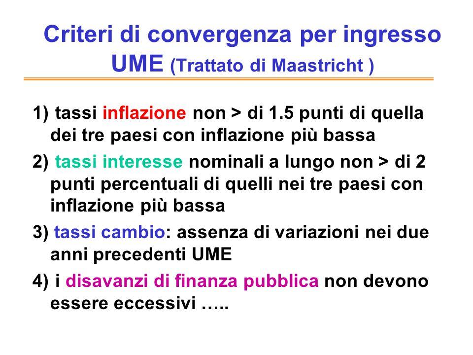 Criteri di convergenza per ingresso UME (Trattato di Maastricht ) 1) tassi inflazione non > di 1.5 punti di quella dei tre paesi con inflazione più bassa 2) tassi interesse nominali a lungo non > di 2 punti percentuali di quelli nei tre paesi con inflazione più bassa 3) tassi cambio: assenza di variazioni nei due anni precedenti UME 4) i disavanzi di finanza pubblica non devono essere eccessivi …..