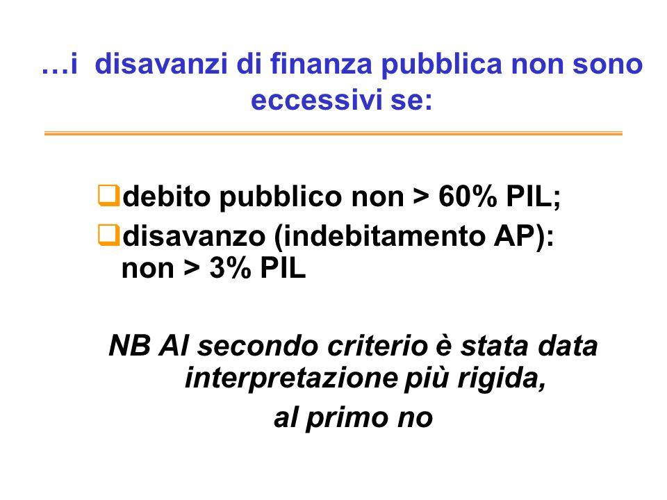 …i disavanzi di finanza pubblica non sono eccessivi se: debito pubblico non > 60% PIL; disavanzo (indebitamento AP): non > 3% PIL NB Al secondo criterio è stata data interpretazione più rigida, al primo no