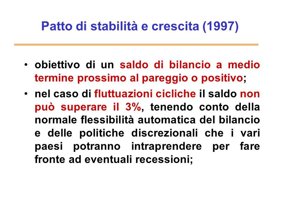 Patto di stabilità e crescita (1997) obiettivo di un saldo di bilancio a medio termine prossimo al pareggio o positivo; nel caso di fluttuazioni cicli