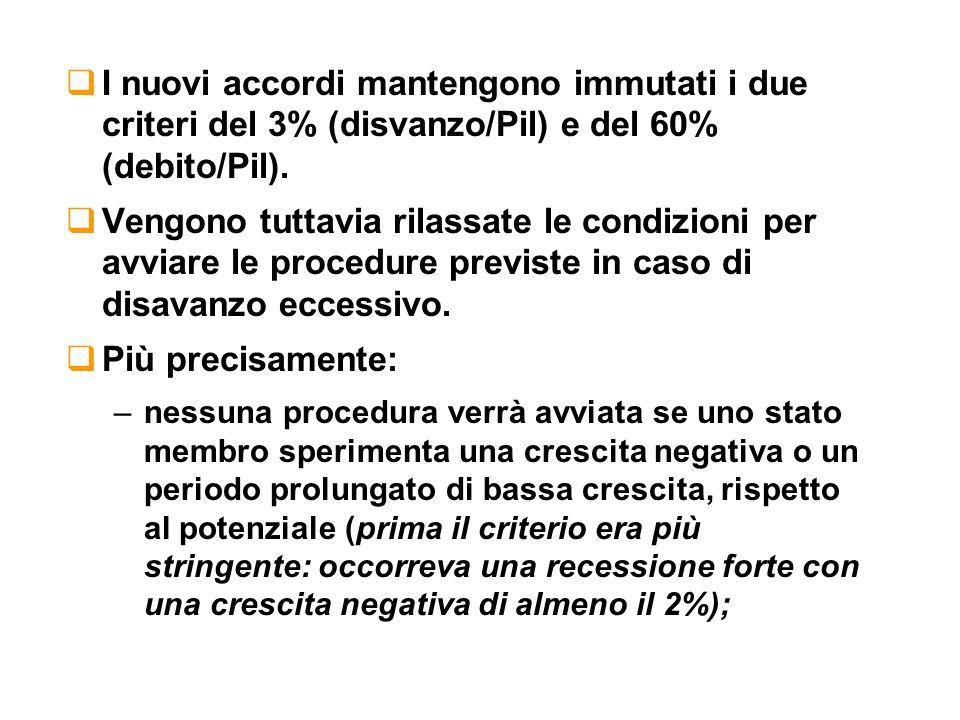 I nuovi accordi mantengono immutati i due criteri del 3% (disvanzo/Pil) e del 60% (debito/Pil). Vengono tuttavia rilassate le condizioni per avviare l
