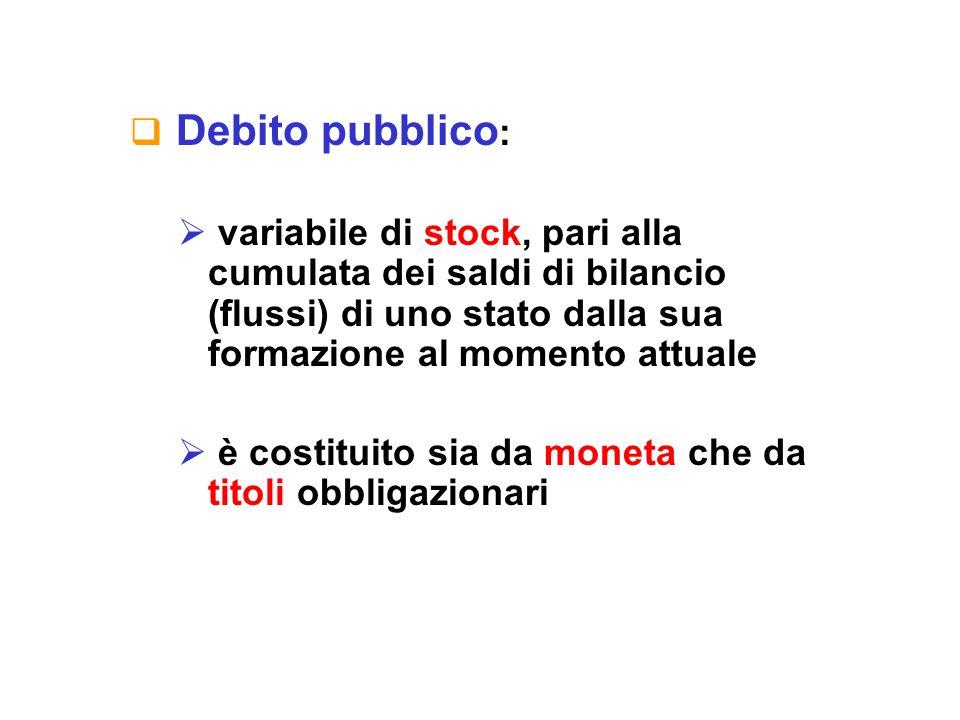 Debito pubblico : variabile di stock, pari alla cumulata dei saldi di bilancio (flussi) di uno stato dalla sua formazione al momento attuale è costituito sia da moneta che da titoli obbligazionari