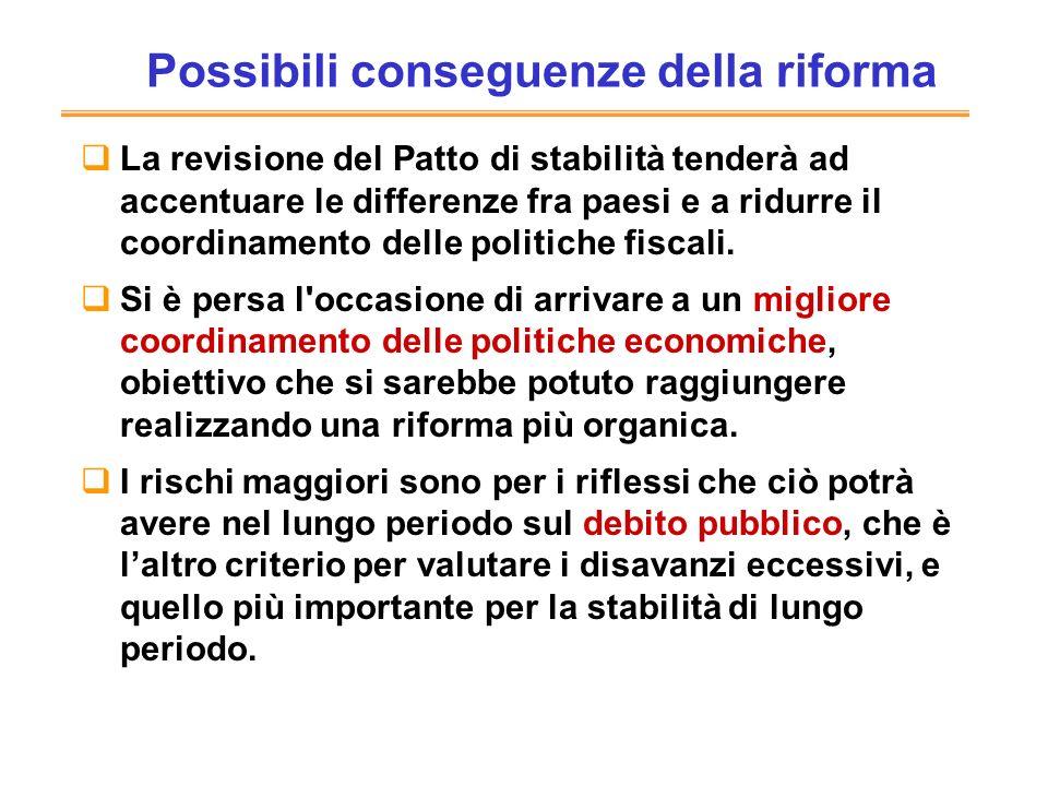 Possibili conseguenze della riforma La revisione del Patto di stabilità tenderà ad accentuare le differenze fra paesi e a ridurre il coordinamento del