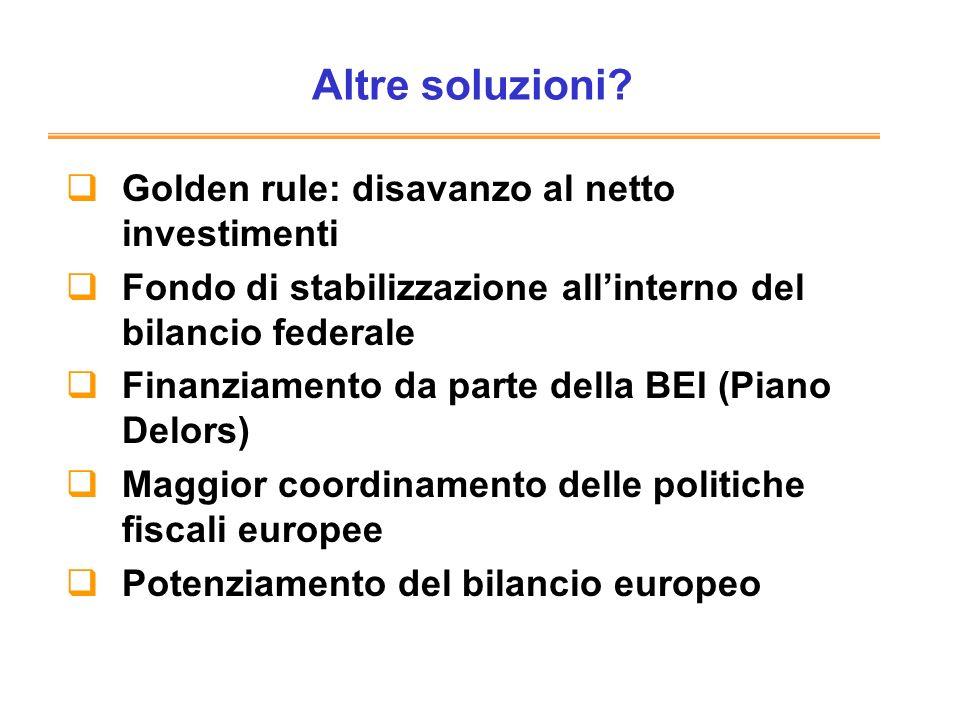 Altre soluzioni? Golden rule: disavanzo al netto investimenti Fondo di stabilizzazione allinterno del bilancio federale Finanziamento da parte della B
