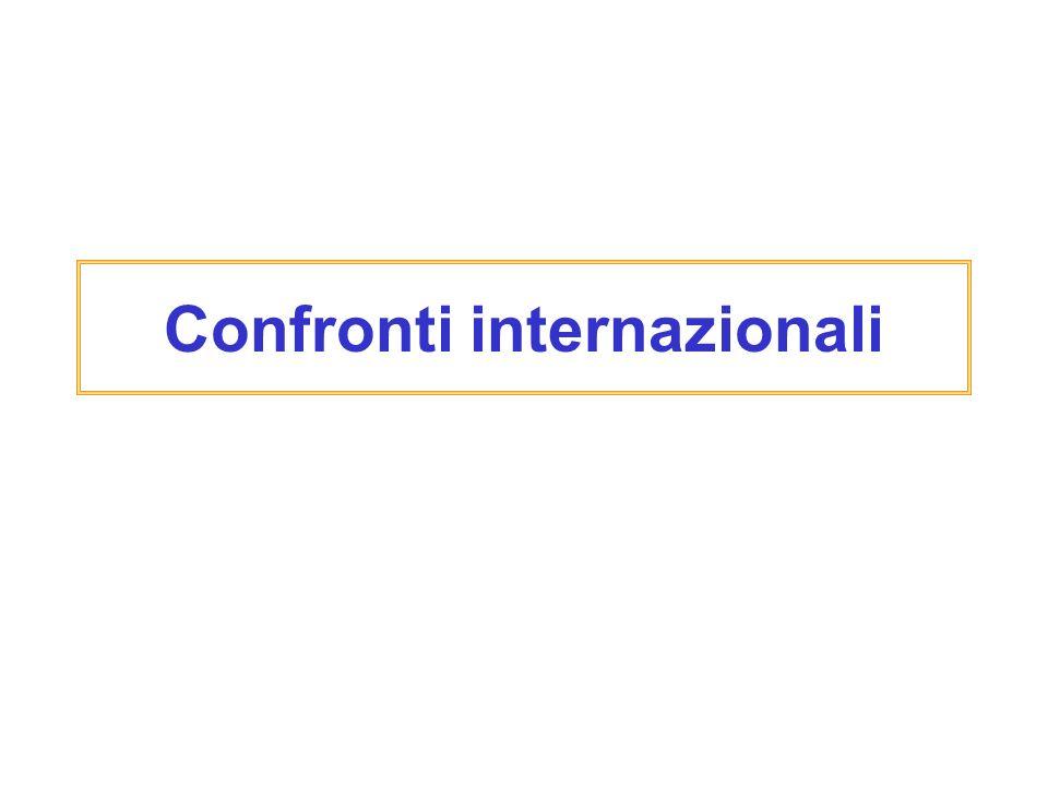 Confronti internazionali