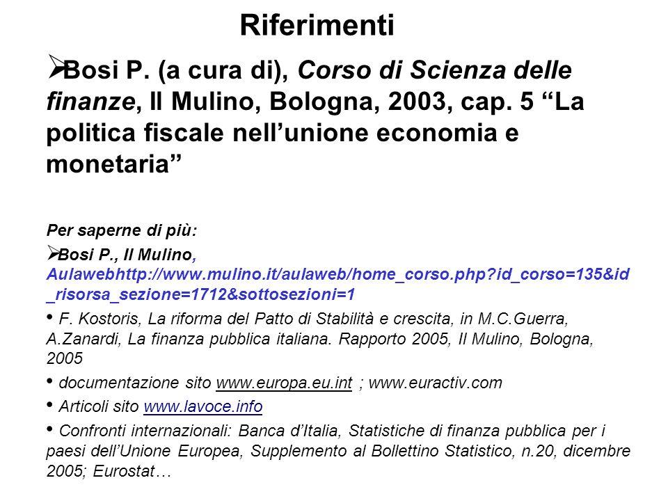 Riferimenti Bosi P. (a cura di), Corso di Scienza delle finanze, Il Mulino, Bologna, 2003, cap. 5 La politica fiscale nellunione economia e monetaria