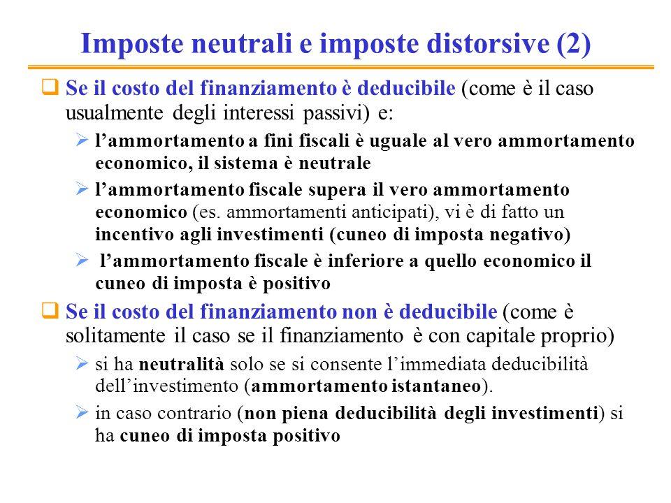Imposte neutrali e imposte distorsive (3) Nel caso italiano, come in molti altri paesi, gli interessi passivi sono deducibili, mentre non lo è il costo del capitale proprio (costo che va inteso come costo-opportunità e che andrebbe pertanto imputato, perché a differenza degli interessi passivi non è a bilancio).