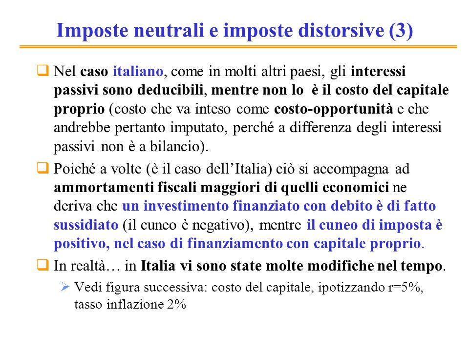 Imposte neutrali e imposte distorsive (3) Nel caso italiano, come in molti altri paesi, gli interessi passivi sono deducibili, mentre non lo è il cost