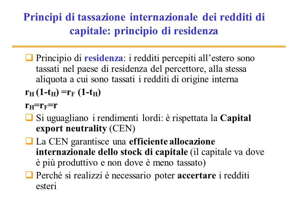 Principi di tassazione internazionale dei redditi di capitale: principio di fonte Principio di fonte: i redditi esteri sono tassati solo nel paese fonte (esenzione nel paese di residenza) r H (1-t H ) =r F (1-t F ) Si uguagliano i rendimenti netti: è rispettata la Capital import neutrality (CIN) La CIN garantisce che unefficiente allocazione internazionale del risparmio Ma i capitali tendono a muoversi dove le aliquote sono più basse: cè incentivo alla concorrenza fiscale In presenza di aliquote diverse, il rendimento lordo è diverso e la CEN è violata (non cè una allocazione efficiente del capitale)