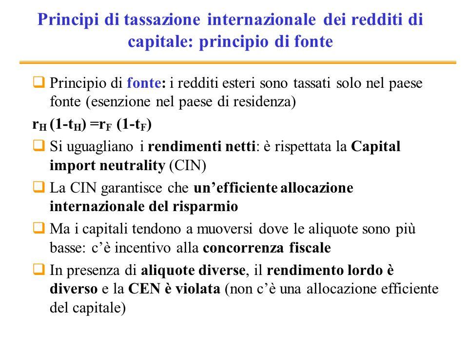 Principi di tassazione internazionale dei redditi di capitale: conclusioni (1) Solo se le aliquote di imposta sono uguali (t H = t F ) sono contemporaneamente rispettate la CEN e la CIN In assenza di armonizzazione delle aliquote fra paesi: il rispetto della CEN è ritenuto preferibile al rispetto della CIN per i redditi delle attività finanziarie: le distorsioni nellallocazione del flusso di risparmio internazionale (che si ha quando si applica il principio di residenza e sono diversi i rendimenti netti nei diversi paesi) sono ritenute meno importanti (meno penalizzanti in termini di benessere) delle distorsioni nellallocazione dello stock di capitale; lapplicazione del principio di residenza (CEN) è coerente con il principio di equità orizzontale; deve però essere possibile accertare i redditi derivanti da investimenti di portafoglio esteri!