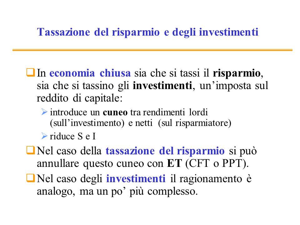 Tassazione del risparmio e degli investimenti In economia chiusa sia che si tassi il risparmio, sia che si tassino gli investimenti, unimposta sul red