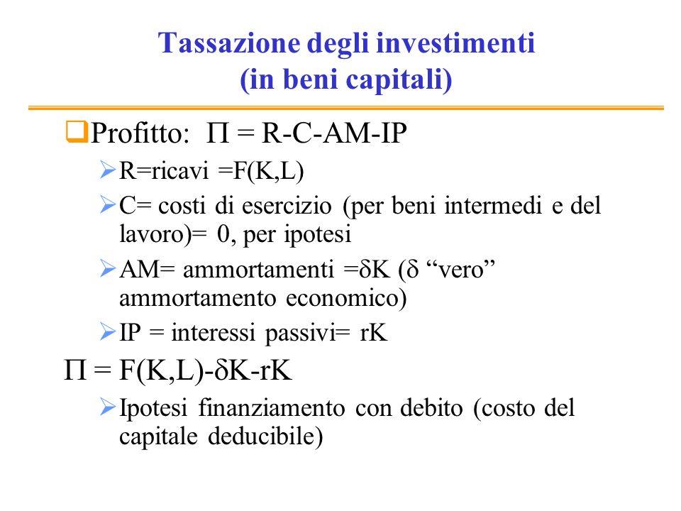 Tassazione degli investimenti (in beni capitali) Profitto: = R-C-AM-IP R=ricavi =F(K,L) C= costi di esercizio (per beni intermedi e del lavoro)= 0, pe