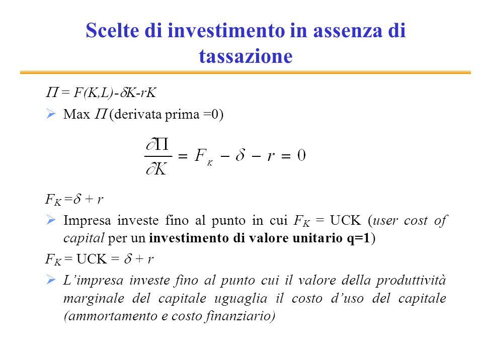 Scelte di investimento in presenza di tassazione: CIT N = F(K,L)- K-rK –T T= (F(K,L)- K-rK) N = (F(K,L)- K-rK)(1- ) Si deduce il costo finanziario e il costo di ammortamento economico Max N (derivata prima =0) F K (1- ) =( + r )(1- ) I ricavi sono tassati allo stessa aliquota a cui i costi sono deducibili Limposta è neutrale: F K = UCK = + r NB: si tassano solo extra-profitti (profitti in eccesso al rendimentonormale, che rappresenta il costo opportunità dellinvestimento: F K - r)