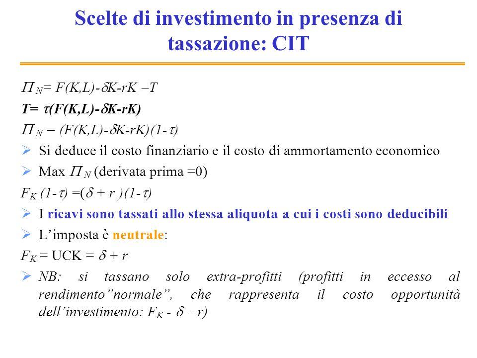 Scelte di investimento in presenza di tassazione: CFT N = F(K,L)- K-rK –T T= (F(K,L)-I) = F(K,L)- I Gli interessi passivi non sono deducibili, mentre gli investimenti sono deducibili immediatamente (ne tengo conto dopo) N = F(K,L)(1- )- K –rK F K (1- ) = + r Ma il prezzo del bene capitale si è ridotto di I, posto che posso integralmente dedurre la spesa di investimento dallimponibile.