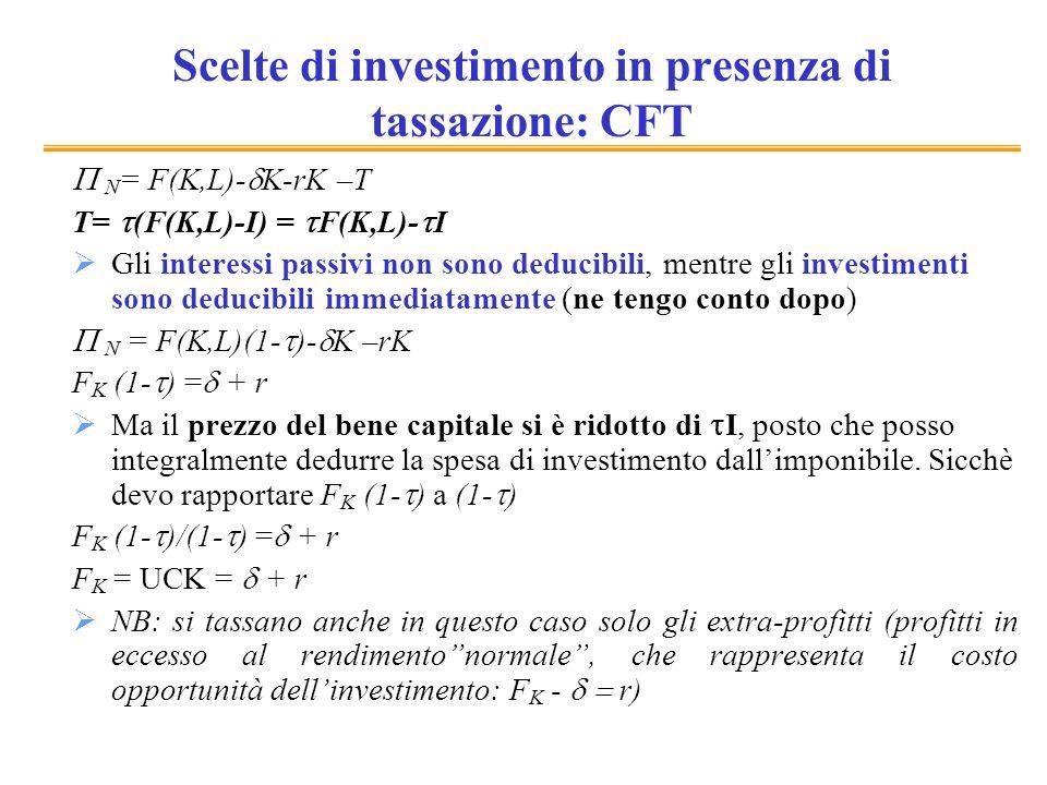 Scelte di investimento in presenza di tassazione: CFT N = F(K,L)- K-rK –T T= (F(K,L)-I) = F(K,L)- I Gli interessi passivi non sono deducibili, mentre