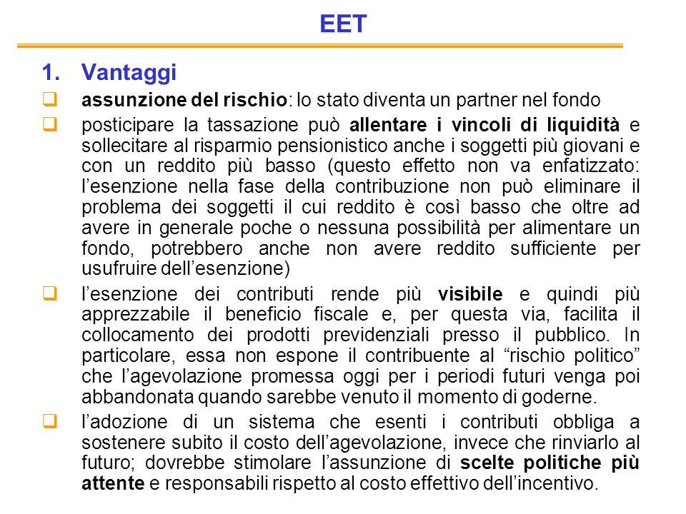 EET 1.Vantaggi assunzione del rischio: lo stato diventa un partner nel fondo posticipare la tassazione può allentare i vincoli di liquidità e sollecit