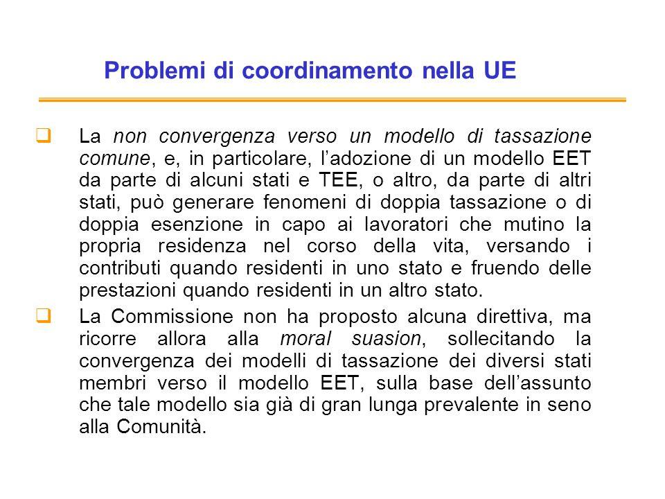 Problemi di coordinamento nella UE La non convergenza verso un modello di tassazione comune, e, in particolare, ladozione di un modello EET da parte d