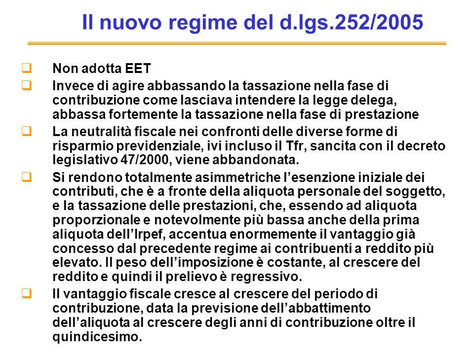 Il nuovo regime del d.lgs.252/2005 Non adotta EET Invece di agire abbassando la tassazione nella fase di contribuzione come lasciava intendere la legg