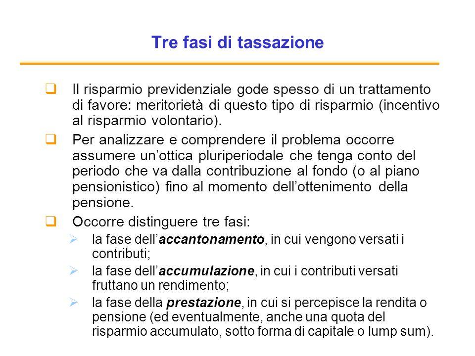 Tre fasi di tassazione Il risparmio previdenziale gode spesso di un trattamento di favore: meritorietà di questo tipo di risparmio (incentivo al rispa