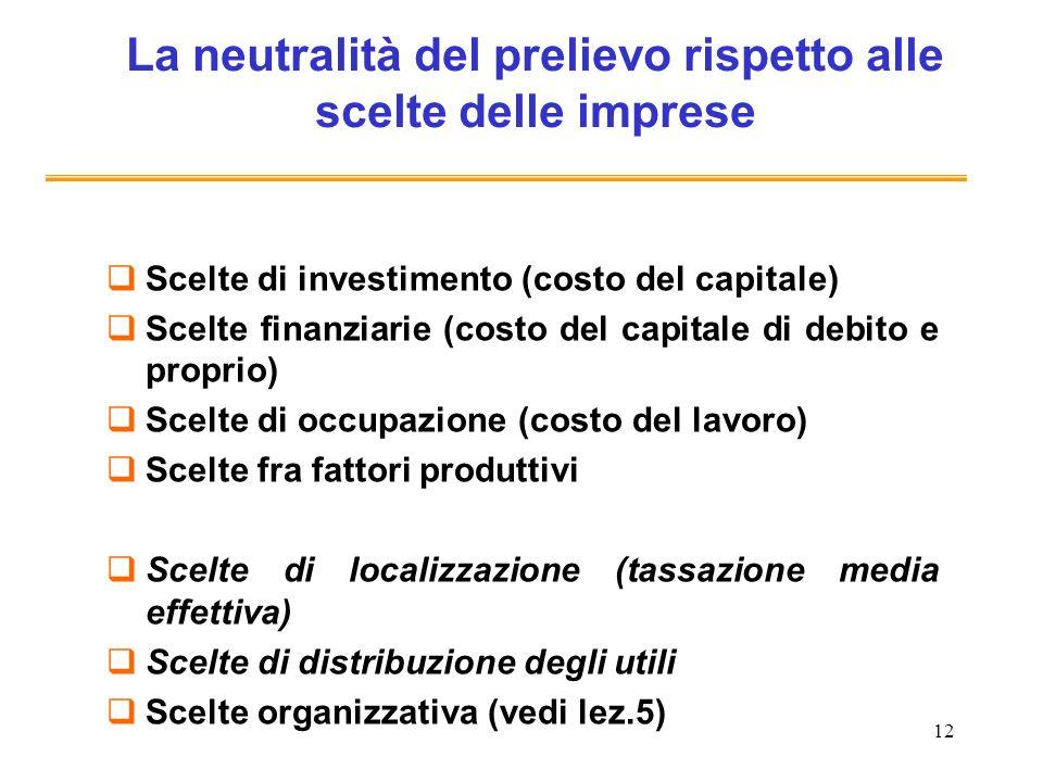 12 La neutralità del prelievo rispetto alle scelte delle imprese Scelte di investimento (costo del capitale) Scelte finanziarie (costo del capitale di