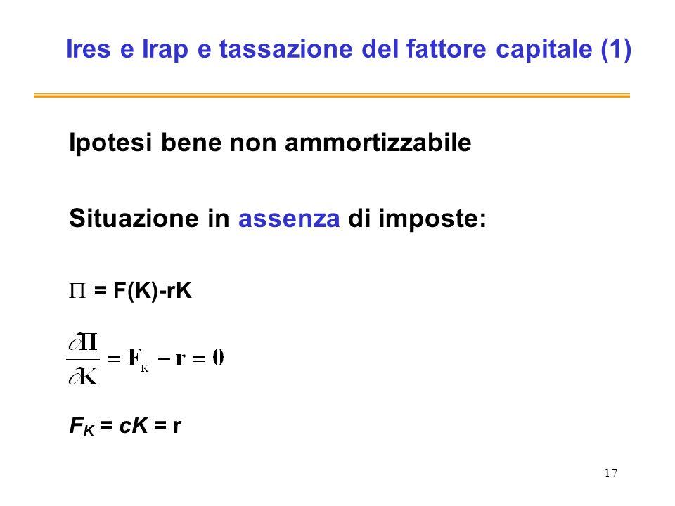 17 Ires e Irap e tassazione del fattore capitale (1) Ipotesi bene non ammortizzabile Situazione in assenza di imposte: = F(K)-rK F K = cK = r