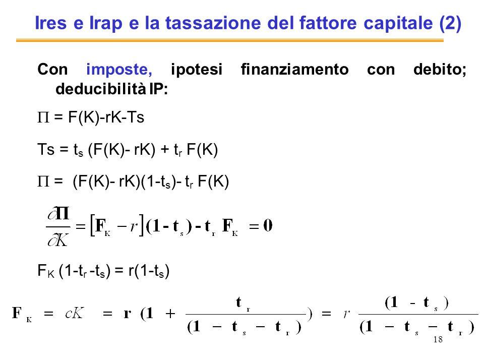 18 Ires e Irap e la tassazione del fattore capitale (2) Con imposte, ipotesi finanziamento con debito; deducibilità IP: = F(K)-rK-Ts Ts = t s (F(K)- r