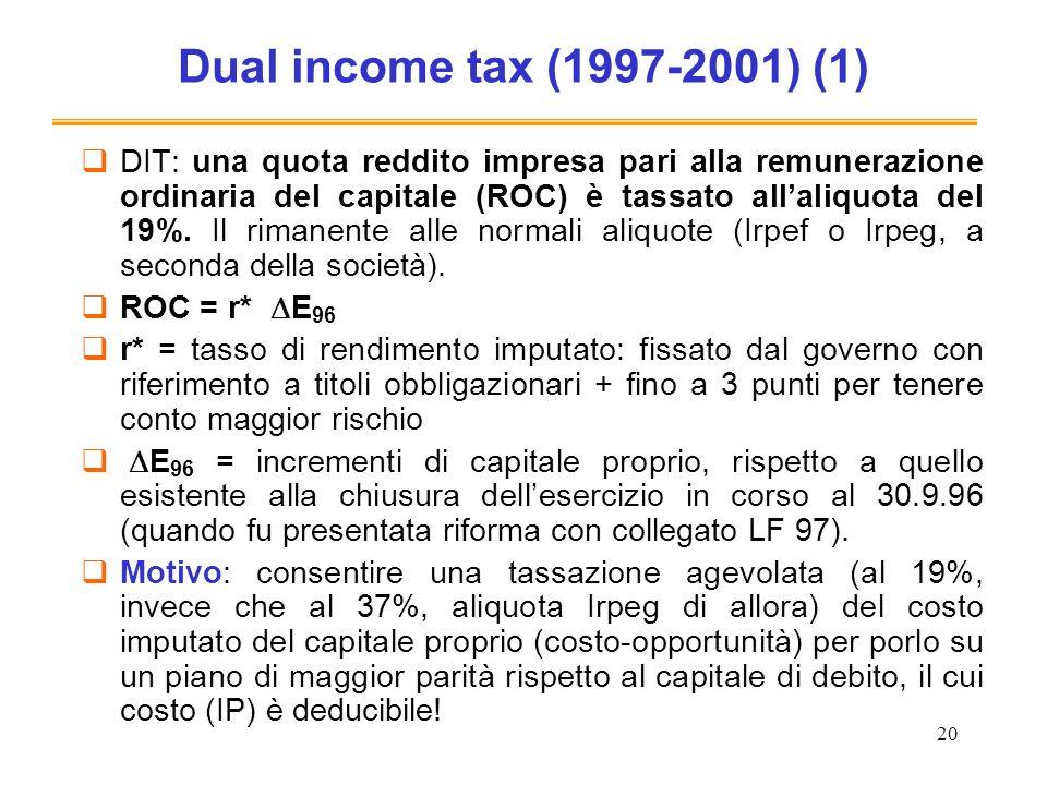 20 Dual income tax (1997-2001) (1) DIT: una quota reddito impresa pari alla remunerazione ordinaria del capitale (ROC) è tassato allaliquota del 19%.