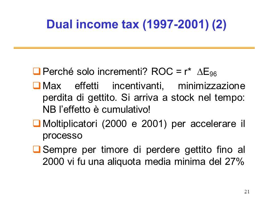 21 Dual income tax (1997-2001) (2) Perché solo incrementi? ROC = r* E 96 Max effetti incentivanti, minimizzazione perdita di gettito. Si arriva a stoc