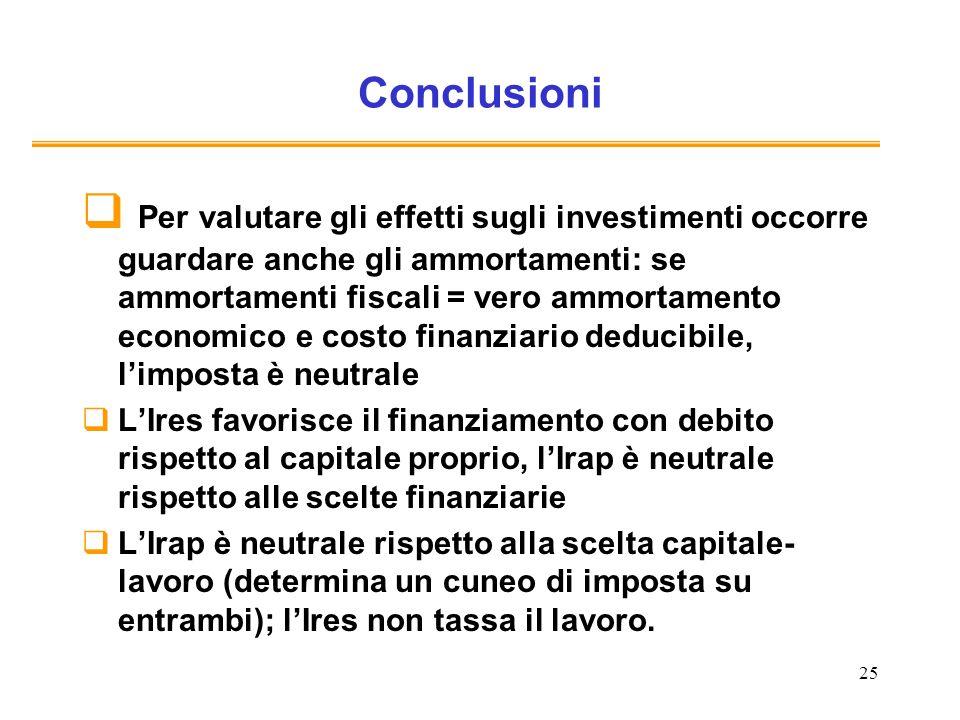 25 Conclusioni Per valutare gli effetti sugli investimenti occorre guardare anche gli ammortamenti: se ammortamenti fiscali = vero ammortamento econom