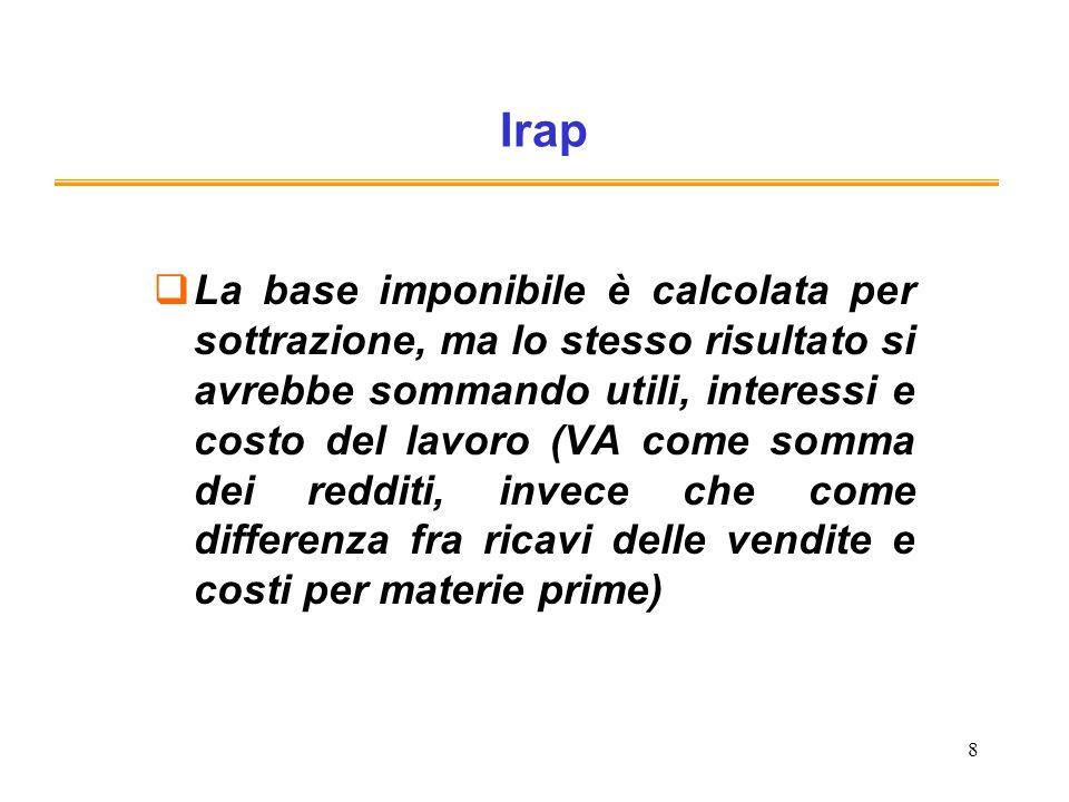8 Irap La base imponibile è calcolata per sottrazione, ma lo stesso risultato si avrebbe sommando utili, interessi e costo del lavoro (VA come somma dei redditi, invece che come differenza fra ricavi delle vendite e costi per materie prime)