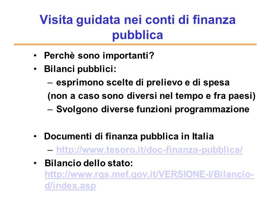 Visita guidata nei conti di finanza pubblica Perchè sono importanti.