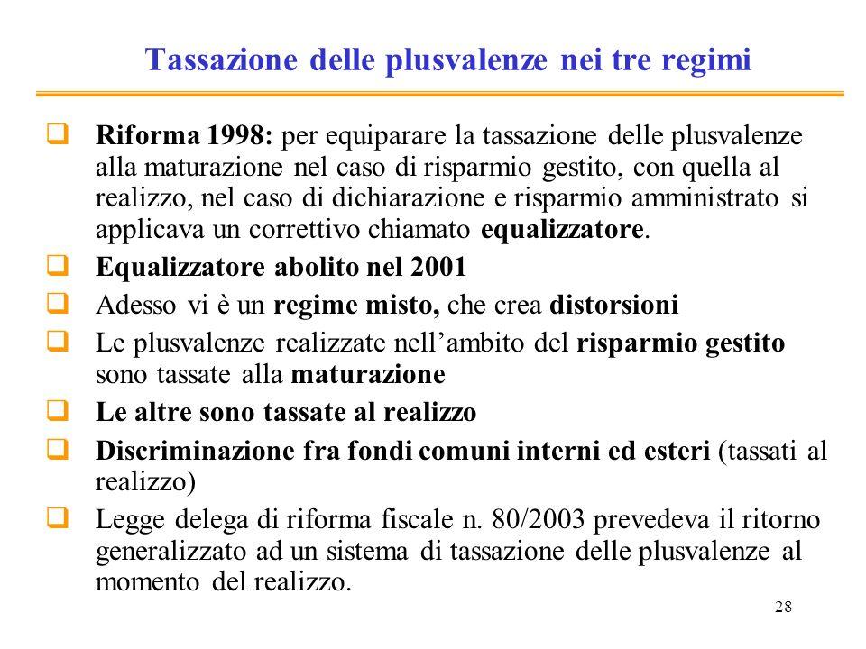 28 Tassazione delle plusvalenze nei tre regimi Riforma 1998: per equiparare la tassazione delle plusvalenze alla maturazione nel caso di risparmio ges