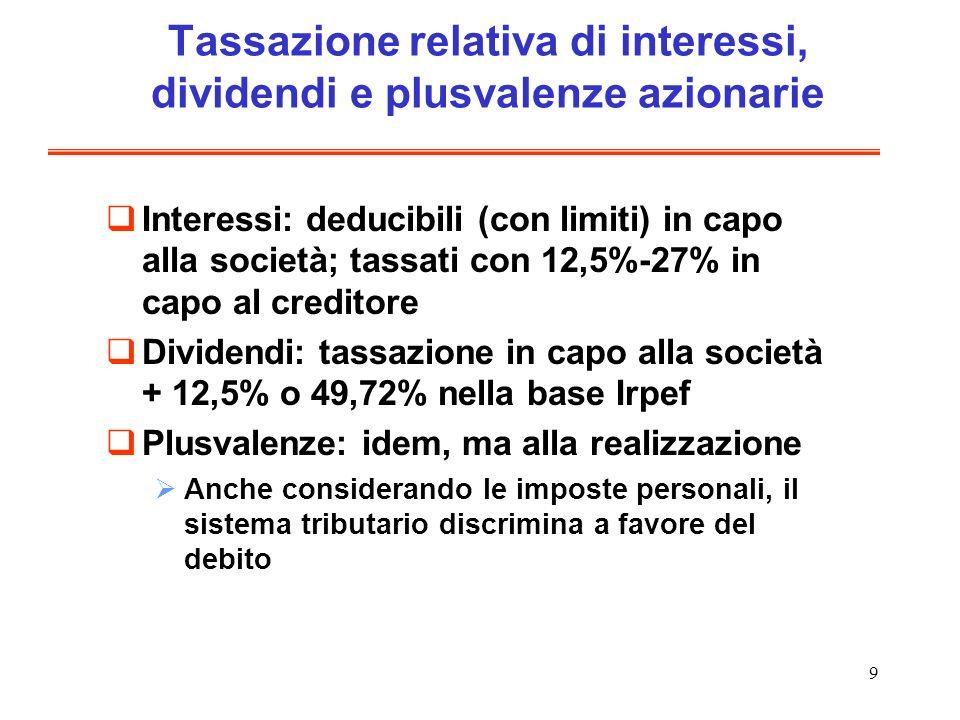 9 Tassazione relativa di interessi, dividendi e plusvalenze azionarie Interessi: deducibili (con limiti) in capo alla società; tassati con 12,5%-27% i