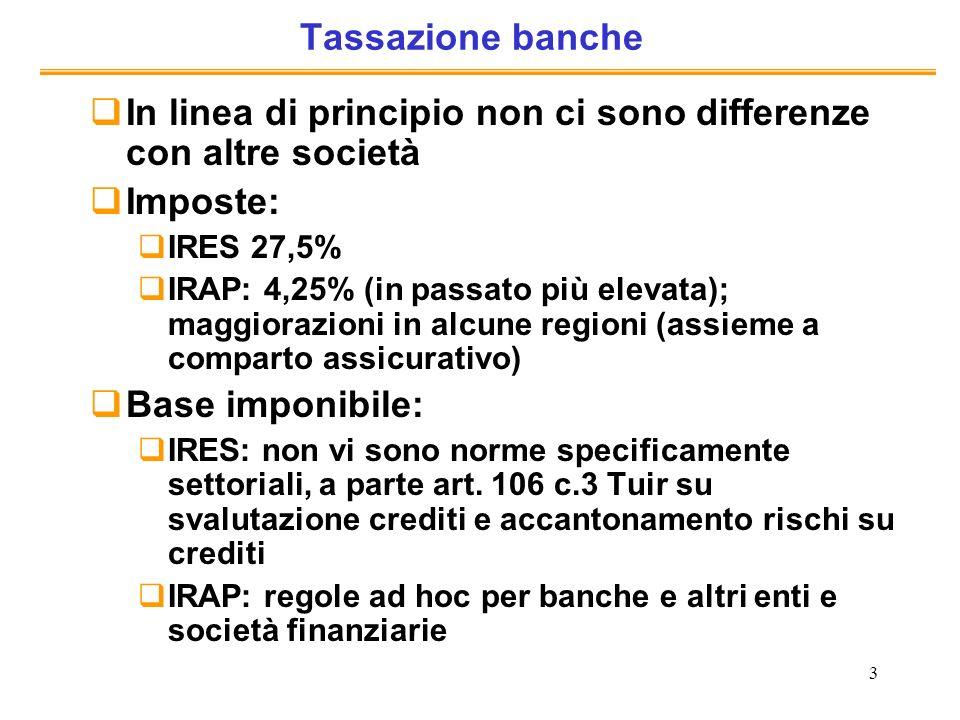 3 Tassazione banche In linea di principio non ci sono differenze con altre società Imposte: IRES 27,5% IRAP: 4,25% (in passato più elevata); maggioraz