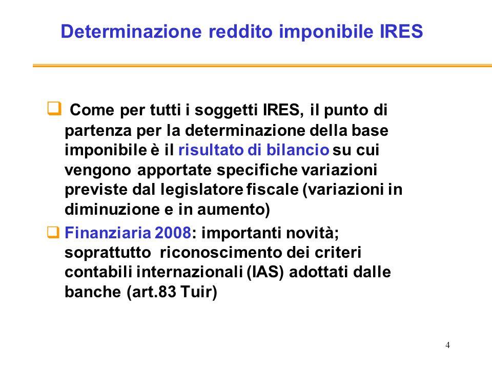 4 Determinazione reddito imponibile IRES Come per tutti i soggetti IRES, il punto di partenza per la determinazione della base imponibile è il risulta