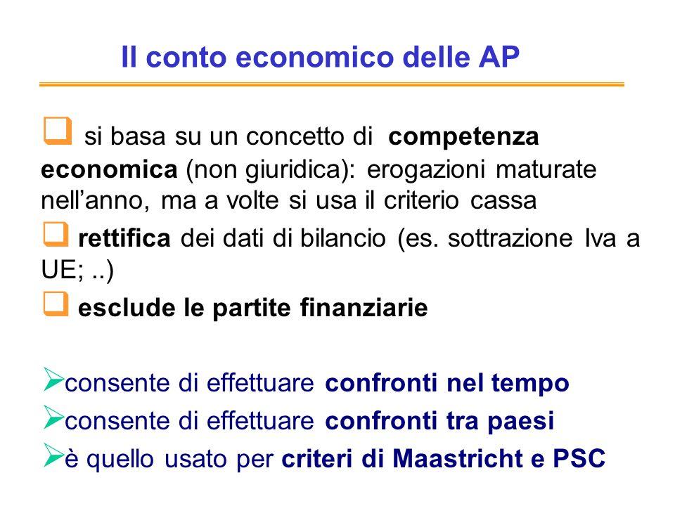 Il conto economico delle AP si basa su un concetto di competenza economica (non giuridica): erogazioni maturate nellanno, ma a volte si usa il criteri