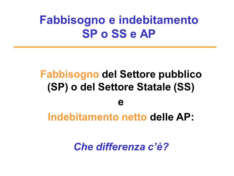 Fabbisogno del Settore pubblico (SP) o del Settore Statale (SS) e Indebitamento netto delle AP: Che differenza cè? Fabbisogno e indebitamento SP o SS