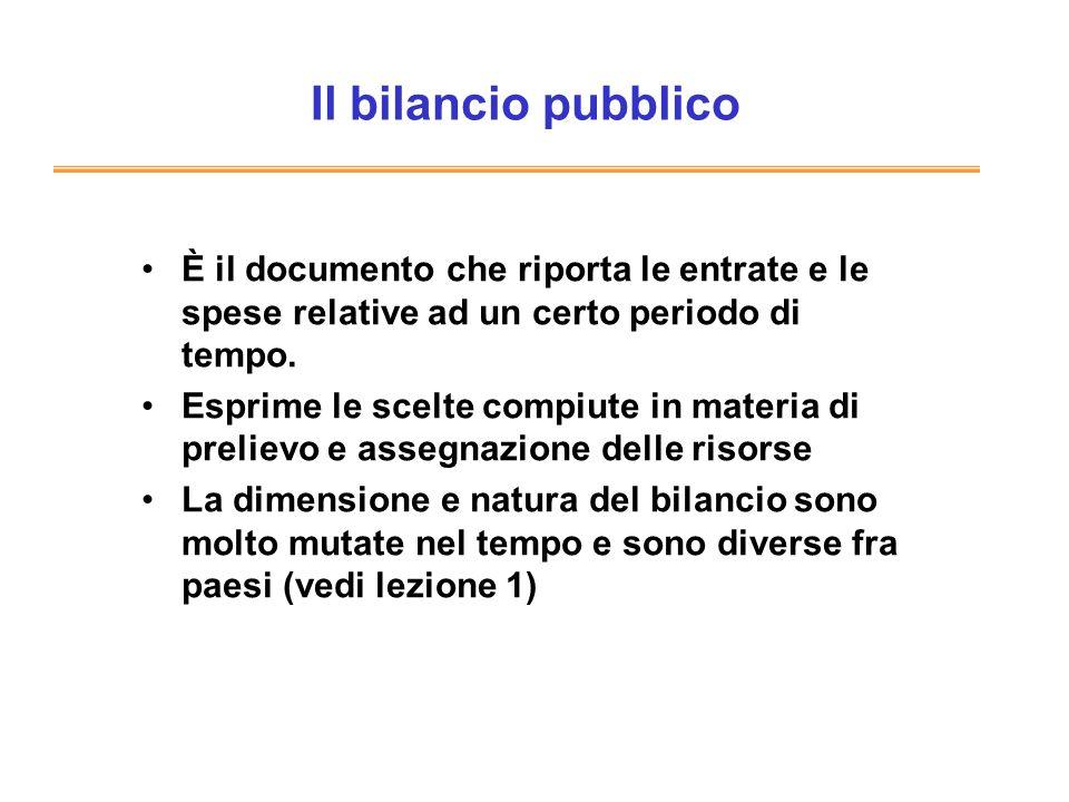 Il bilancio pubblico È il documento che riporta le entrate e le spese relative ad un certo periodo di tempo. Esprime le scelte compiute in materia di