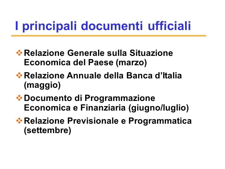 I principali documenti ufficiali Relazione Generale sulla Situazione Economica del Paese (marzo) Relazione Annuale della Banca dItalia (maggio) Docume