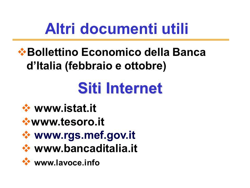 Altri documenti utili Bollettino Economico della Banca dItalia (febbraio e ottobre) www.istat.it www.tesoro.it www.rgs.mef.gov.it www.bancaditalia.it