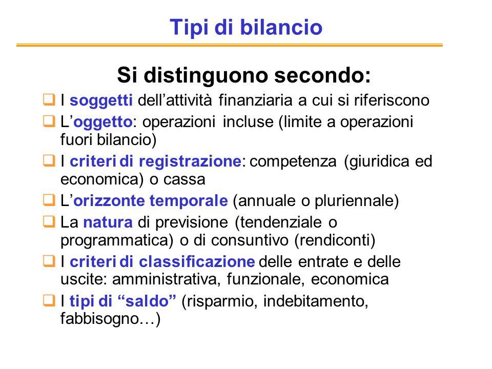Tipi di bilancio Si distinguono secondo: I soggetti dellattività finanziaria a cui si riferiscono Loggetto: operazioni incluse (limite a operazioni fu