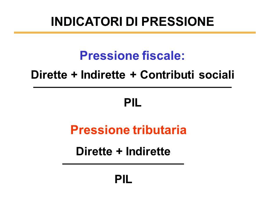 Pressione fiscale: Pressione tributaria INDICATORI DI PRESSIONE Dirette + Indirette + Contributi sociali _______________________________ PIL Dirette +