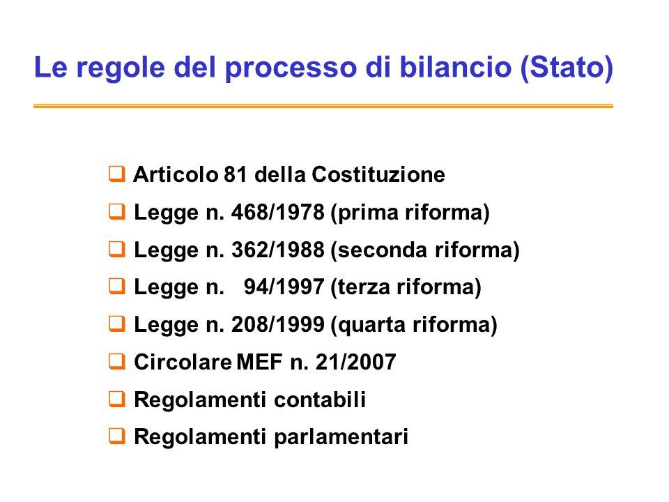 Le regole del processo di bilancio (Stato) Articolo 81 della Costituzione Legge n. 468/1978 (prima riforma) Legge n. 362/1988 (seconda riforma) Legge